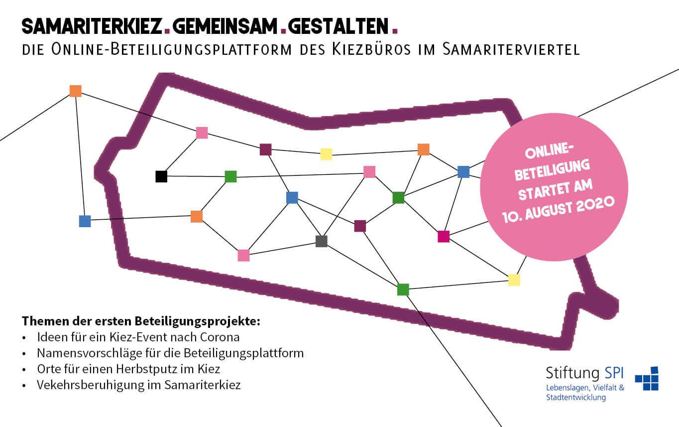 SAMARITERKIEZ.GEMEINSAM.GESTALTEN Die Online-Beteiligungsplattform des Kiezbüros im Samariterviertel